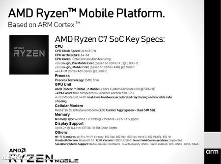 Amd Ryzen C7 Especificaciones