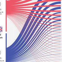 Cuánto tiene que perder cada país de Europa si el comercio con Reino Unido se rompe, en un gráfico