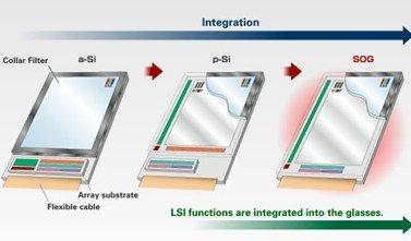 iPhone 6 podría estrenar una pantalla innovadora de Sharp
