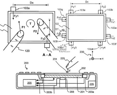 Nokia propone tocar y presionar sus pantallas