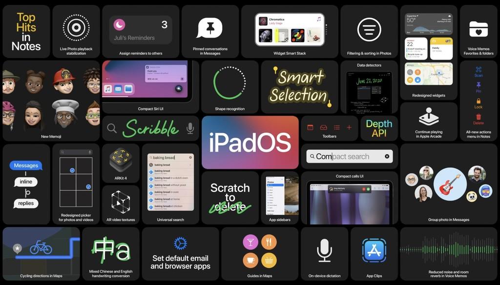 iPadOS 14 ya está aquí: Apps diseñadas para iPad, App Library, Widgets y más