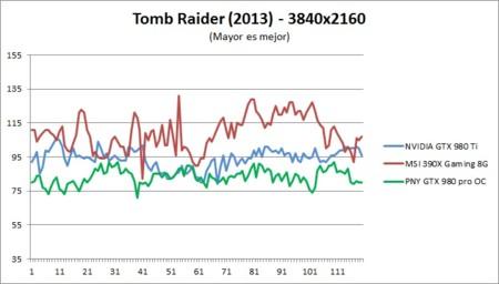 Tombraider2013 4k