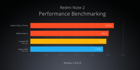 Xiaomi 2015 Ago 13 1