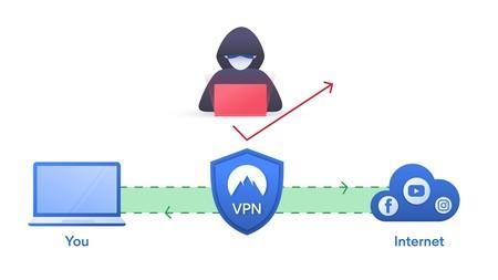 Vpn Shield 4634563 1280