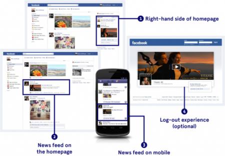 Un millón de anunciantes en Facebook, ¿qué formatos publicitarios veremos en un futuro?