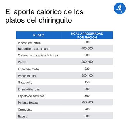 calorias-chiringuito