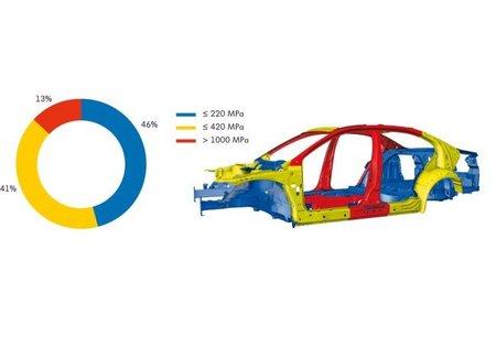 Volkswagen Jetta chasis