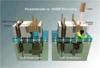 Seagate quiere discos duros de 60 TB gracias a HAMR