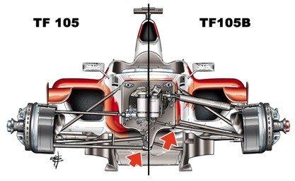 tf106-106b