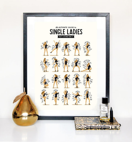 Poster Single Ladies de Beyoncé