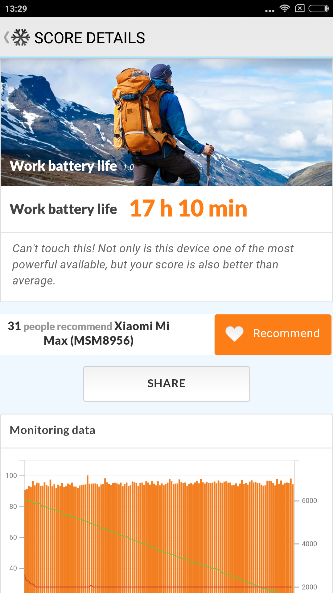 Foto de Xiaomi Mi Max, benchmarks (33/34)