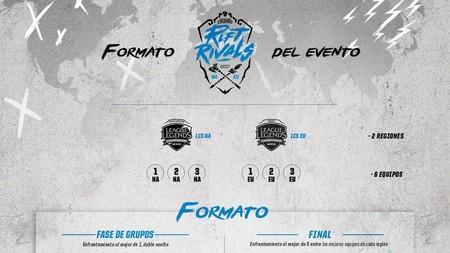 Rift Rivals, el torneo que enfrenta a EU y NA, durará cuatro días