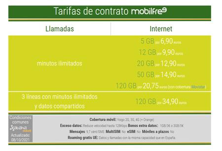 Nuevas Tarifas Moviles De Contrato Mobilfree En Octubre De 2021