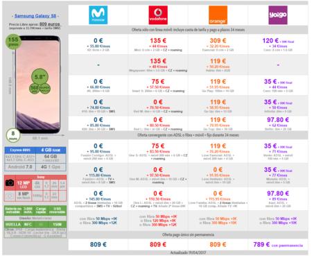 Comparativa Precios Galaxy S8 Con Tarifas Movistar Vodafone Orange Yoigo