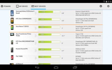 PCMark para Android