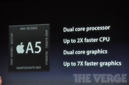 iPhone 4S ya es el nuevo teléfono de Apple