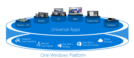 Windows 10 Apps Universales 1