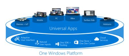 Windows 10 Apps Universales 1