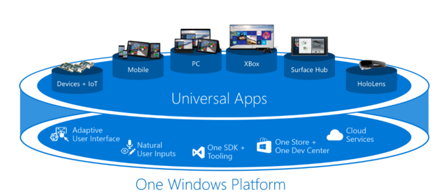 Win10 Apps Universales1