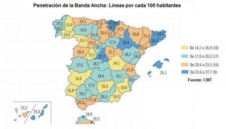 La CMT nos muestra las provincias de primera y segunda división en cuanto a penetración de Banda Ancha