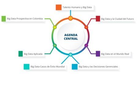 Agenda Central 1024x554