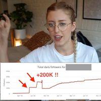 La industria de los pseudoinfluencers: seguidores, comentarios y likes falsos