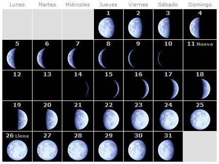 calendario lunar para conocer el momento del parto julio
