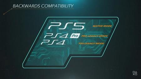 PS5 modos
