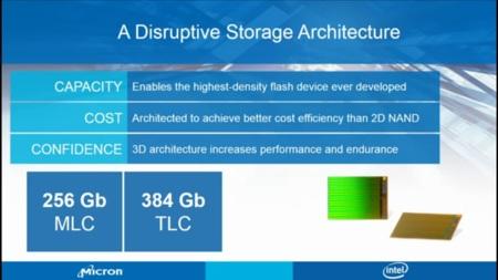 Intel Micron 3d Nand Tlc Mlc