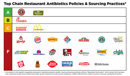 Foe Antibioticsmedia