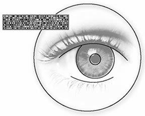 Mobile Iris: LG y la tecnología de reconocimiento de iris