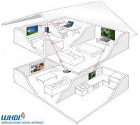 Lucha de tecnologías inalámbricas: WHDI contra DLNA en 2012
