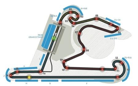 Un repaso técnico y puesta en situación para el GP de China