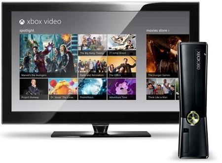 Las consolas se convierten en los dispositivos de consumo de vídeo con mayor crecimiento