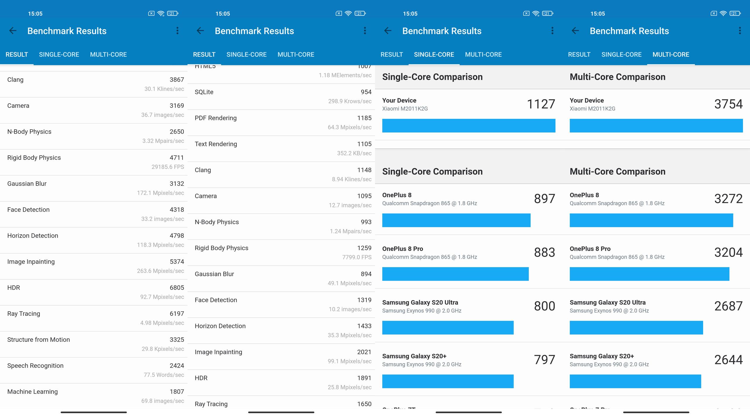 Foto de Xiaomi Mi 11, benchmarks (3/4)