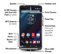 Lo que va apareciendo sobre el Motorola Droid Turbo pinta muy bien