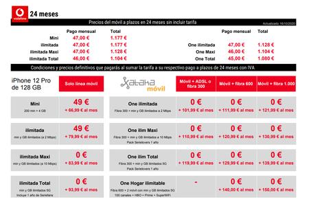 Precios Iphone 12 Pro De 128 Gb A Plazos Con Tarifas Vodafone