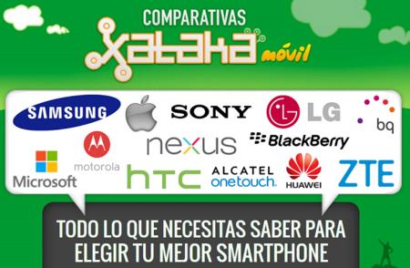 ¿Buscas smartphone nuevo? Comparamos todos los móviles según precio, fabricante o especificaciones