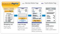 eBay y PayPal quieren que el 2012 sea el año de las compras a través de dispositivos móviles