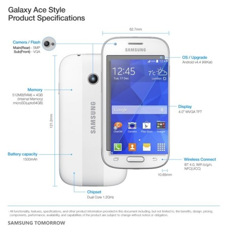 Samsung Galaxy Ace Style, especificaciones