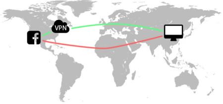 Desbloqueo Geografico