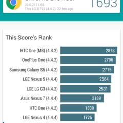 Foto 25 de 28 de la galería lg-g3-s-benchmarks en Xataka Android