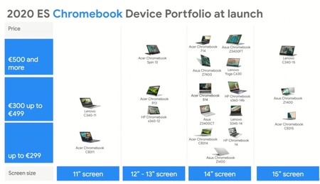 Chromebooks1