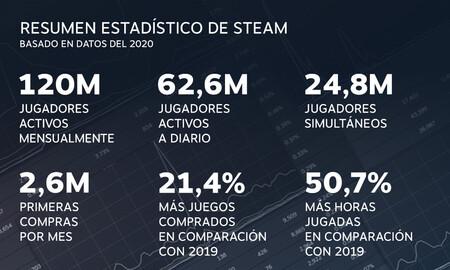 Steam 2020 01 Copia