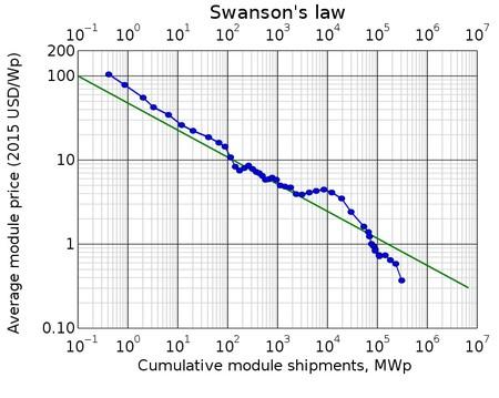 Ley Swanson