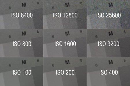 Ruido ISO en Nikon D7000