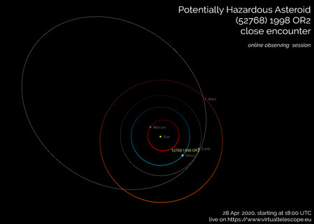 Asteroide mapa