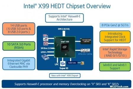 intel-haswell-e-plataforma-x99