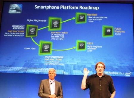 Roadmap Smartphones Intel