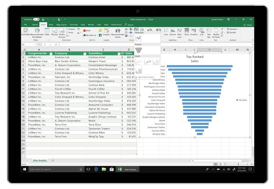 Microsoft lanza Allege of enterprise 2019 y estas son sus principales novedades